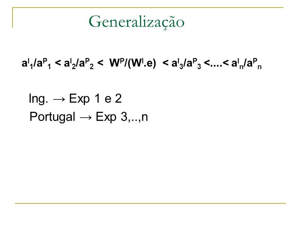 Generalização aI1/aP1 < aI2/aP2 < WP/(WI.e) < aI3/aP3 <....< aIn/aPn.