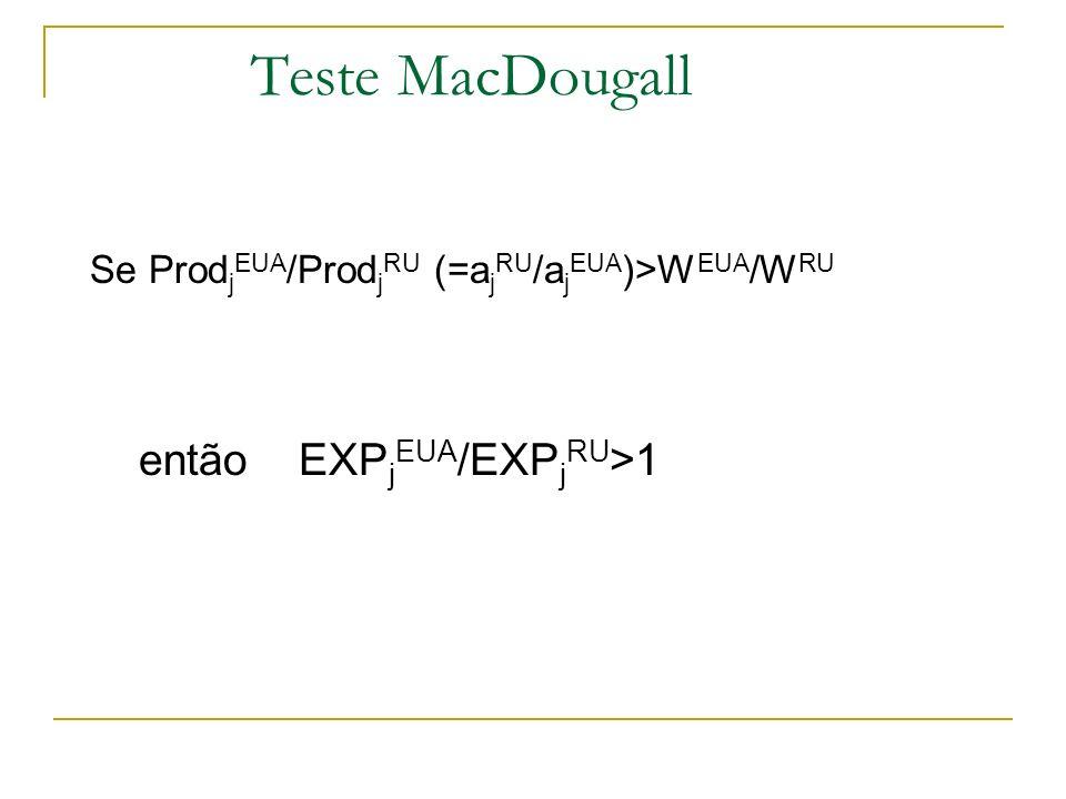 Teste MacDougall então EXPjEUA/EXPjRU>1