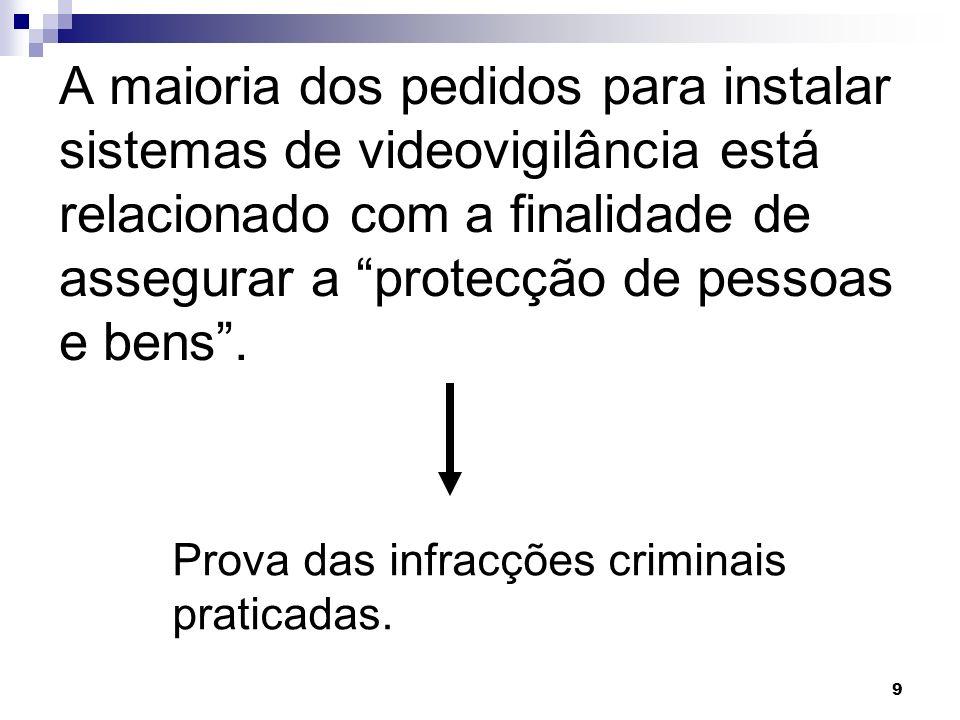 Prova das infracções criminais praticadas.