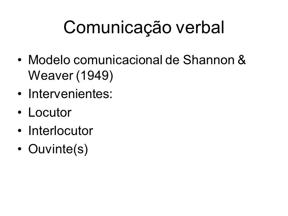 Comunicação verbal Modelo comunicacional de Shannon & Weaver (1949)