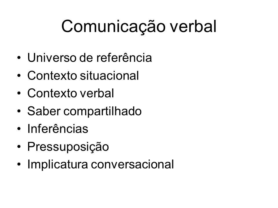 Comunicação verbal Universo de referência Contexto situacional