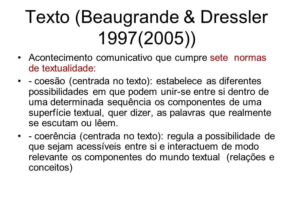 Texto (Beaugrande & Dressler 1997(2005))