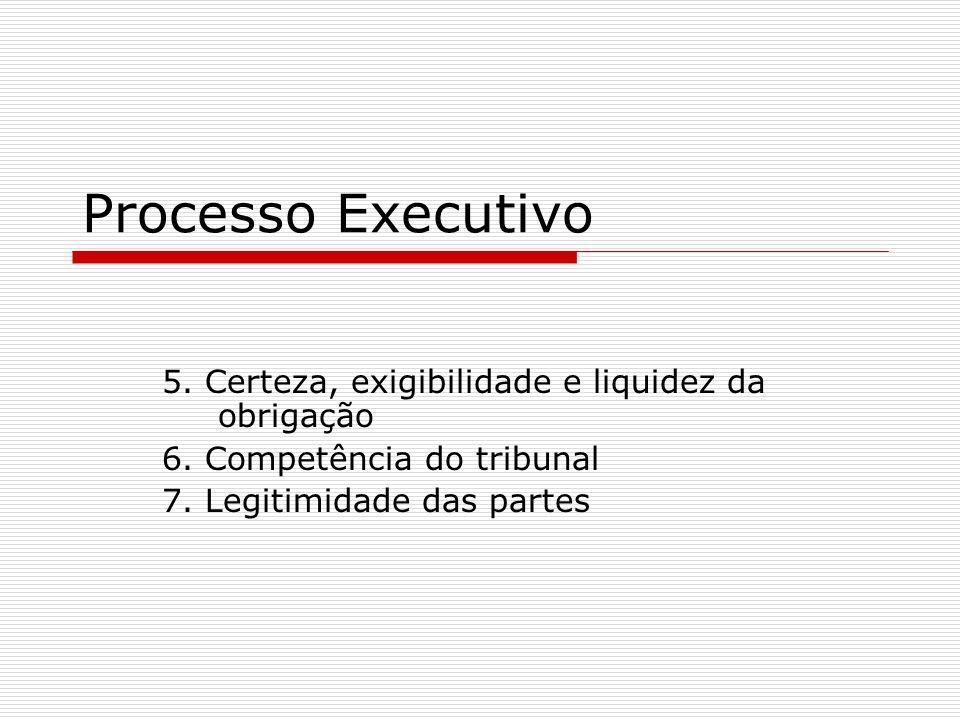Processo Executivo 5. Certeza, exigibilidade e liquidez da obrigação