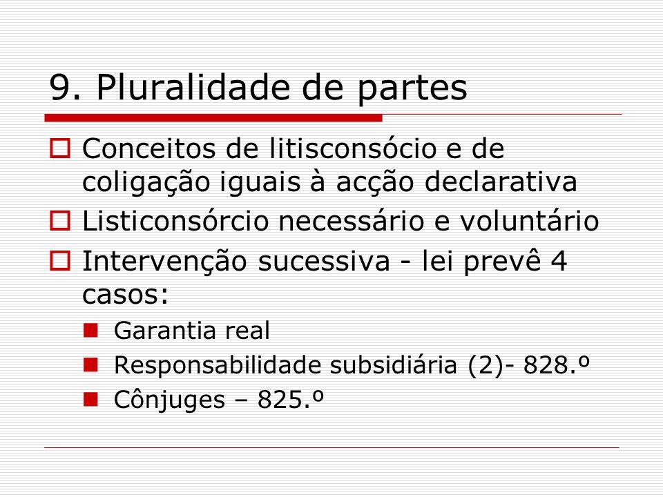 9. Pluralidade de partes Conceitos de litisconsócio e de coligação iguais à acção declarativa. Listiconsórcio necessário e voluntário.