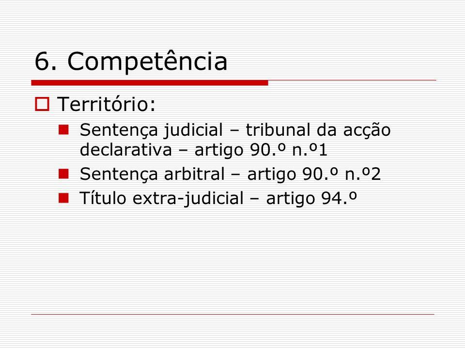 6. Competência Território: