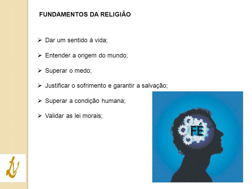 FUNDAMENTOS DA RELIGIÃO