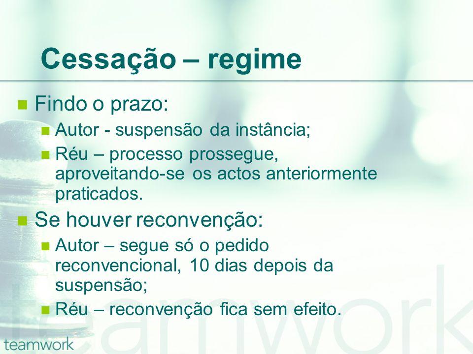 Cessação – regime Findo o prazo: Se houver reconvenção:
