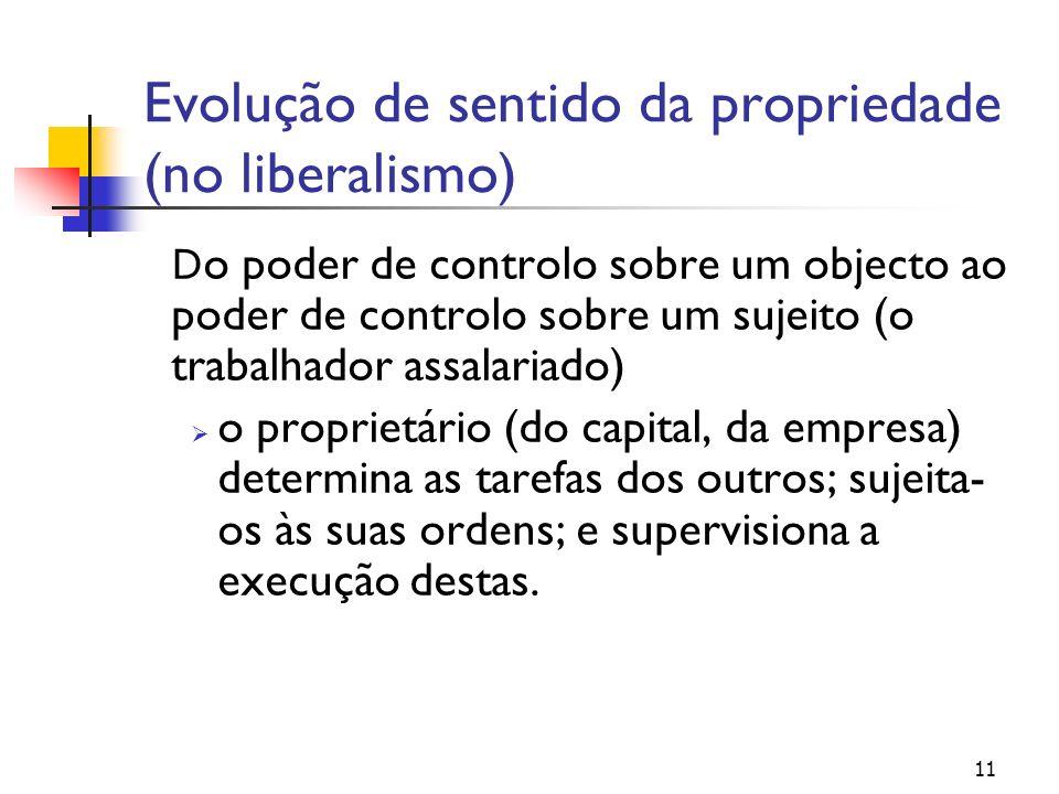 Evolução de sentido da propriedade (no liberalismo)