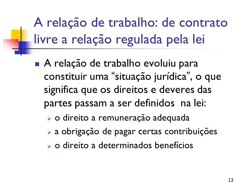 A relação de trabalho: de contrato livre a relação regulada pela lei