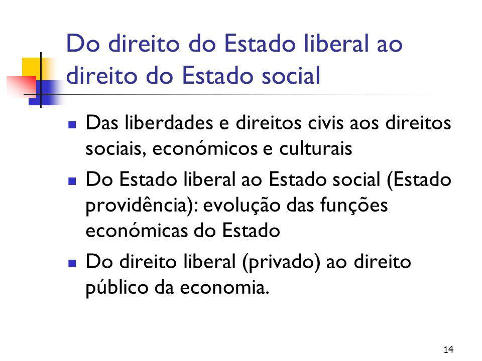 Do direito do Estado liberal ao direito do Estado social