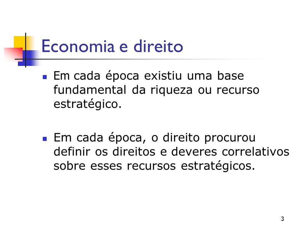 Economia e direitoEm cada época existiu uma base fundamental da riqueza ou recurso estratégico.