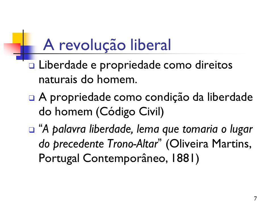 A revolução liberal Liberdade e propriedade como direitos naturais do homem. A propriedade como condição da liberdade do homem (Código Civil)