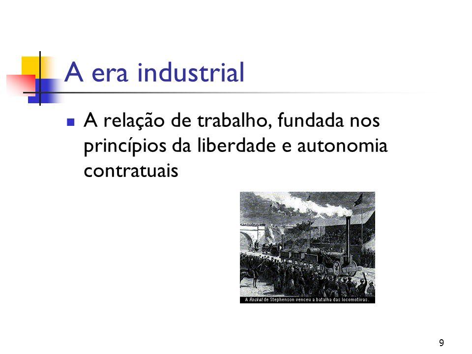 A era industrial A relação de trabalho, fundada nos princípios da liberdade e autonomia contratuais