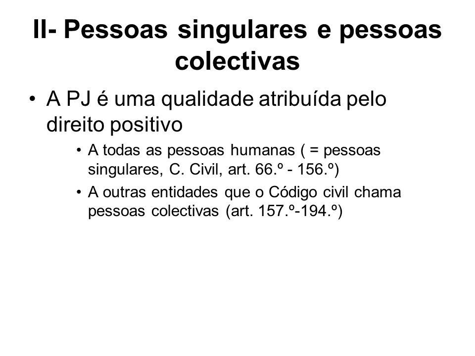 II- Pessoas singulares e pessoas colectivas