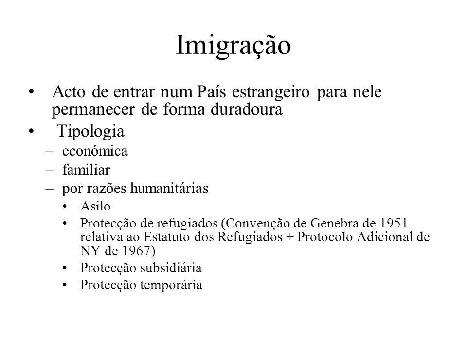 Imigração Acto de entrar num País estrangeiro para nele permanecer de forma duradoura. Tipologia. económica.