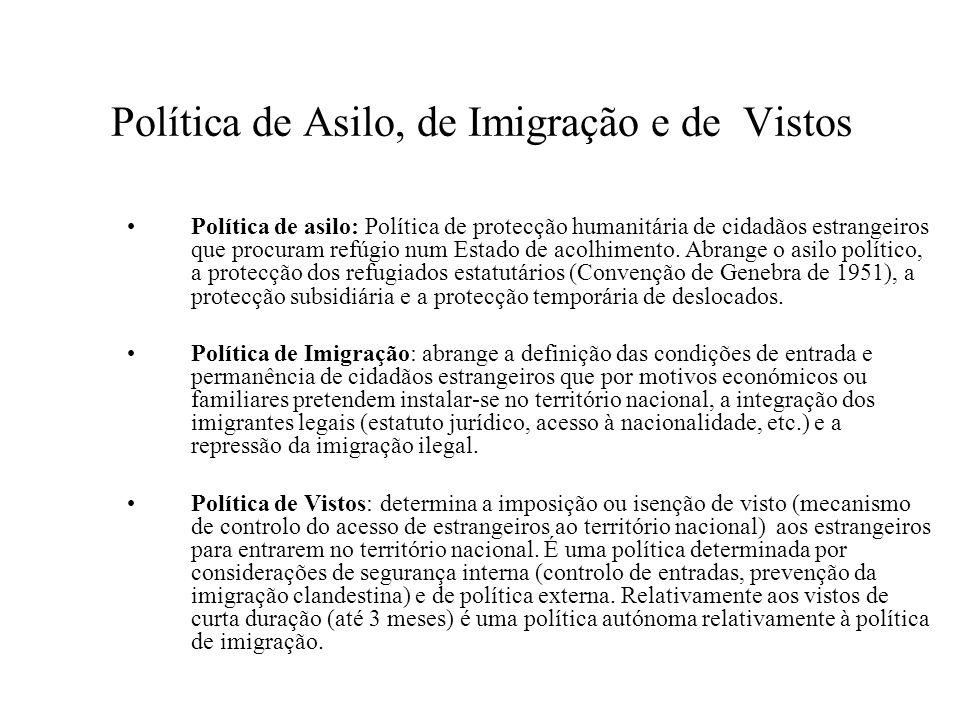 Política de Asilo, de Imigração e de Vistos