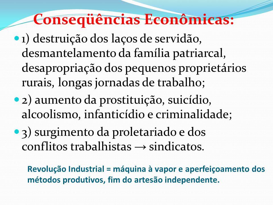 Conseqüências Econômicas: