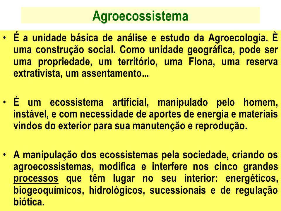 Agroecossistema