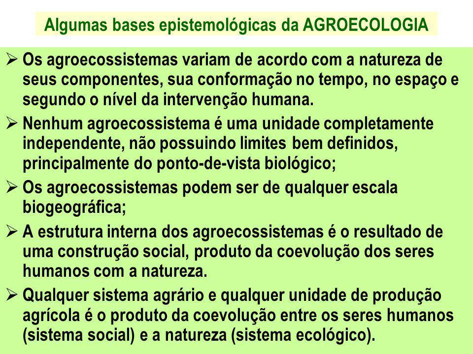 Algumas bases epistemológicas da AGROECOLOGIA