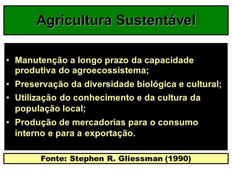 Agricultura Sustentável Fonte: Stephen R. Gliessman (1990)