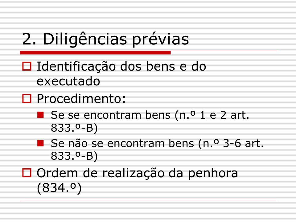 2. Diligências prévias Identificação dos bens e do executado