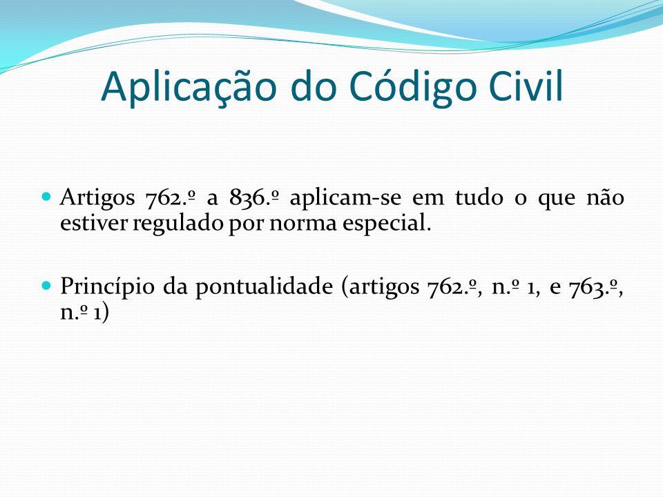Aplicação do Código Civil