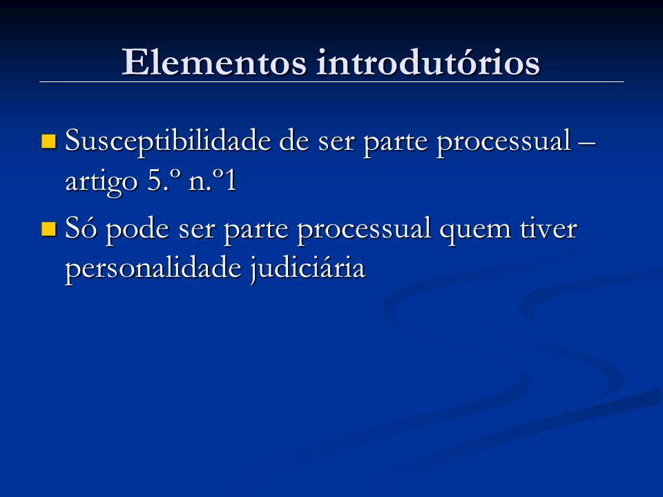 Elementos introdutórios