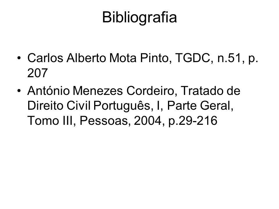 Bibliografia Carlos Alberto Mota Pinto, TGDC, n.51, p. 207