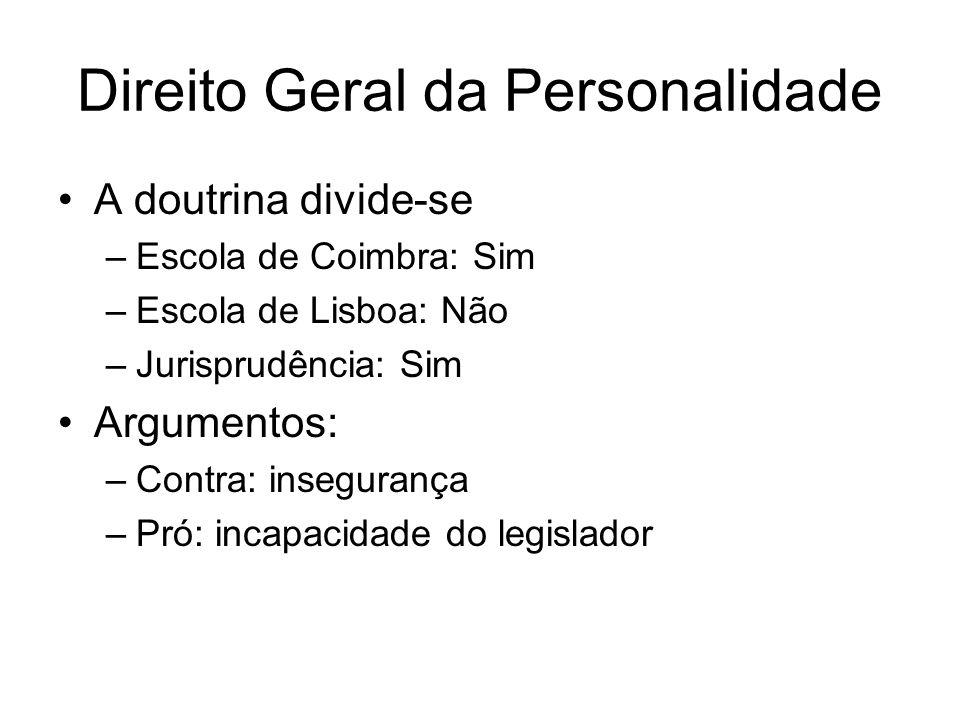 Direito Geral da Personalidade