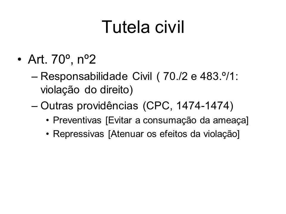 Tutela civil Art. 70º, nº2. Responsabilidade Civil ( 70./2 e 483.º/1: violação do direito) Outras providências (CPC, 1474-1474)
