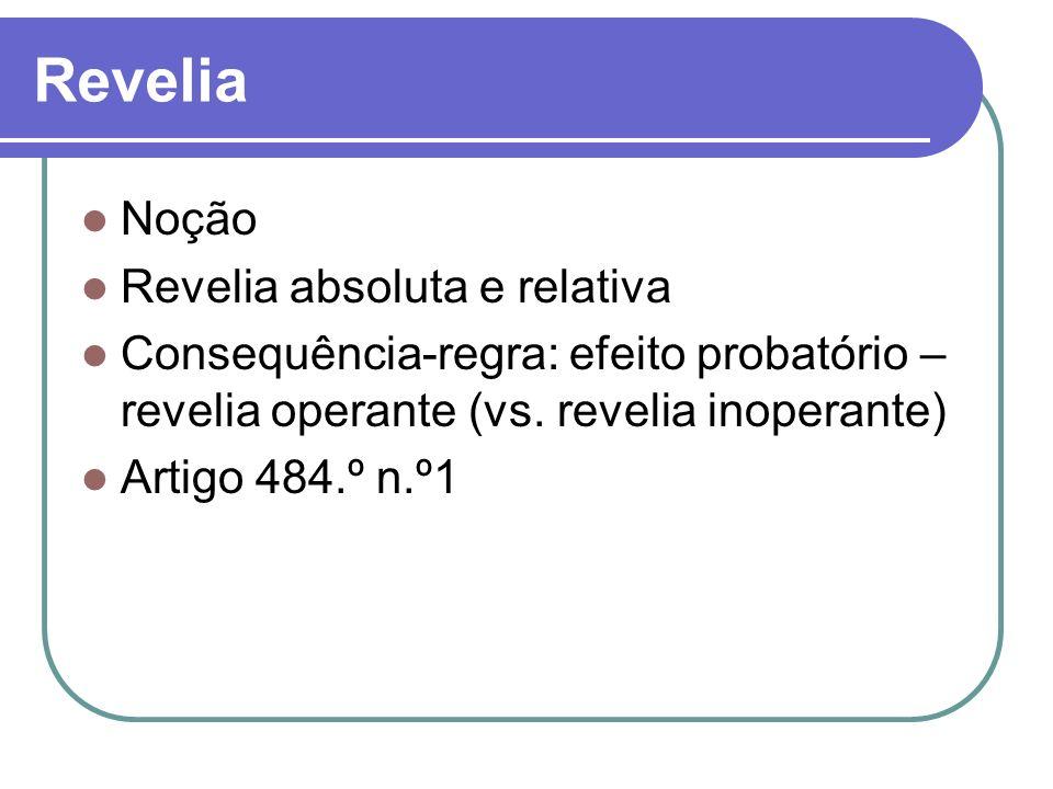 Revelia Noção Revelia absoluta e relativa