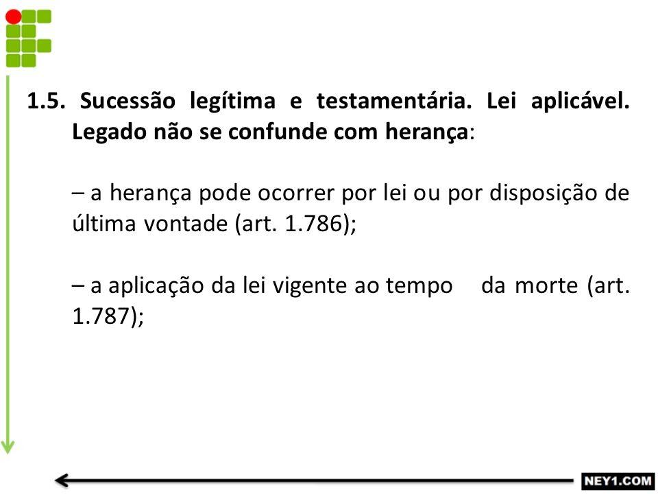 1. 5. Sucessão legítima e testamentária. Lei aplicável