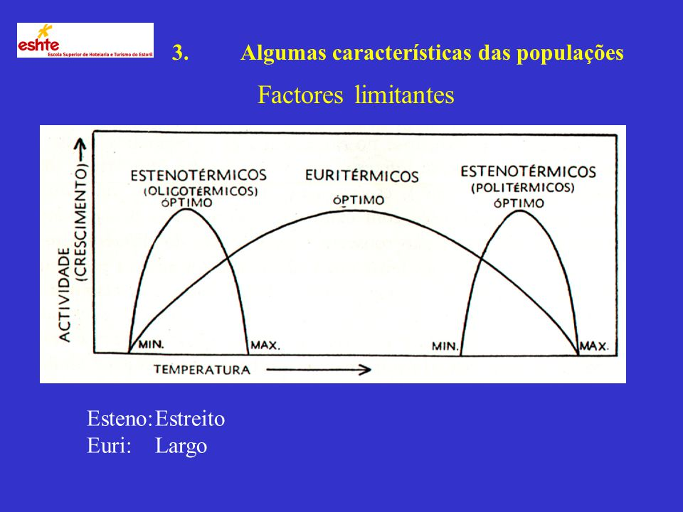 Factores limitantes 3. Algumas características das populações