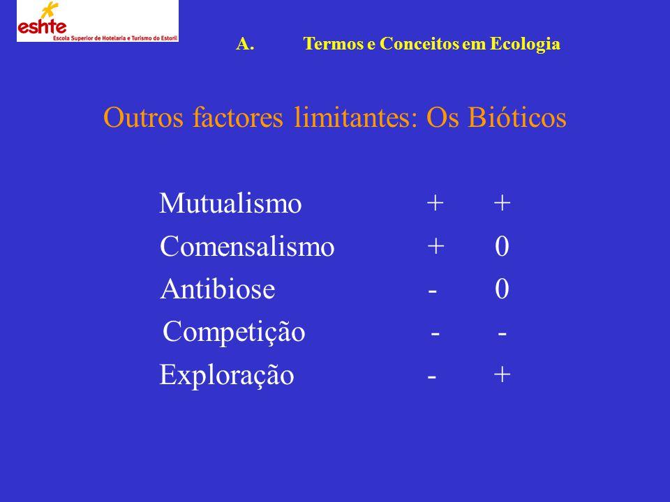 Outros factores limitantes: Os Bióticos
