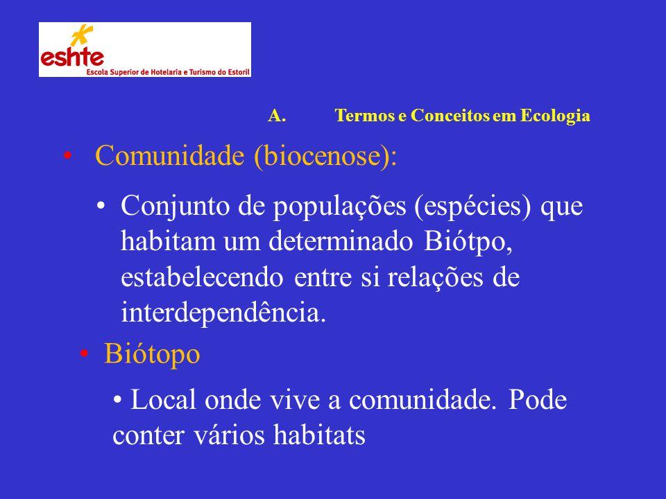Comunidade (biocenose):