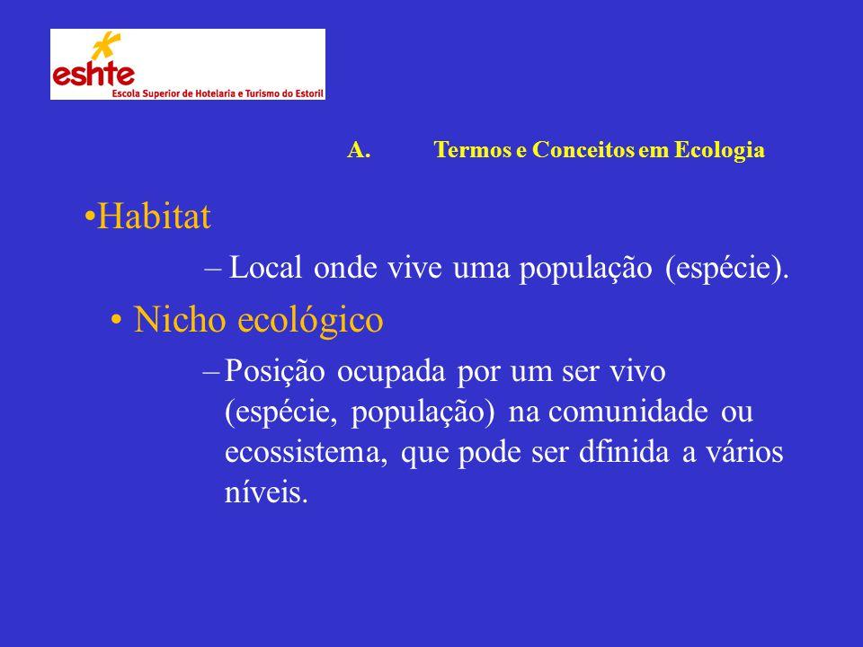 Habitat Nicho ecológico Local onde vive uma população (espécie).