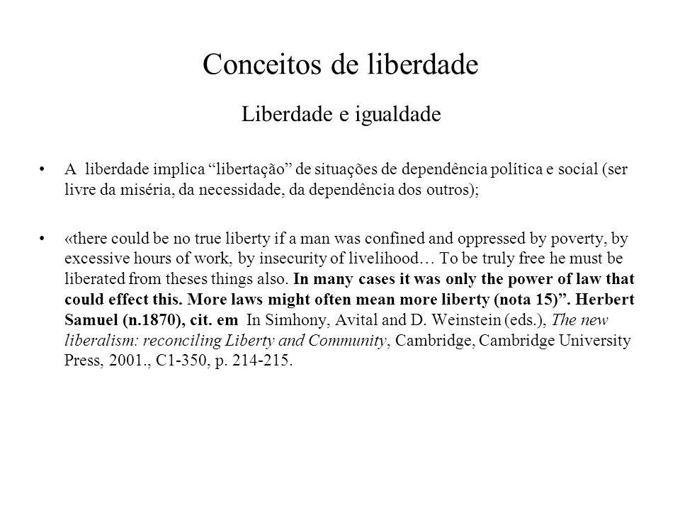Conceitos de liberdade