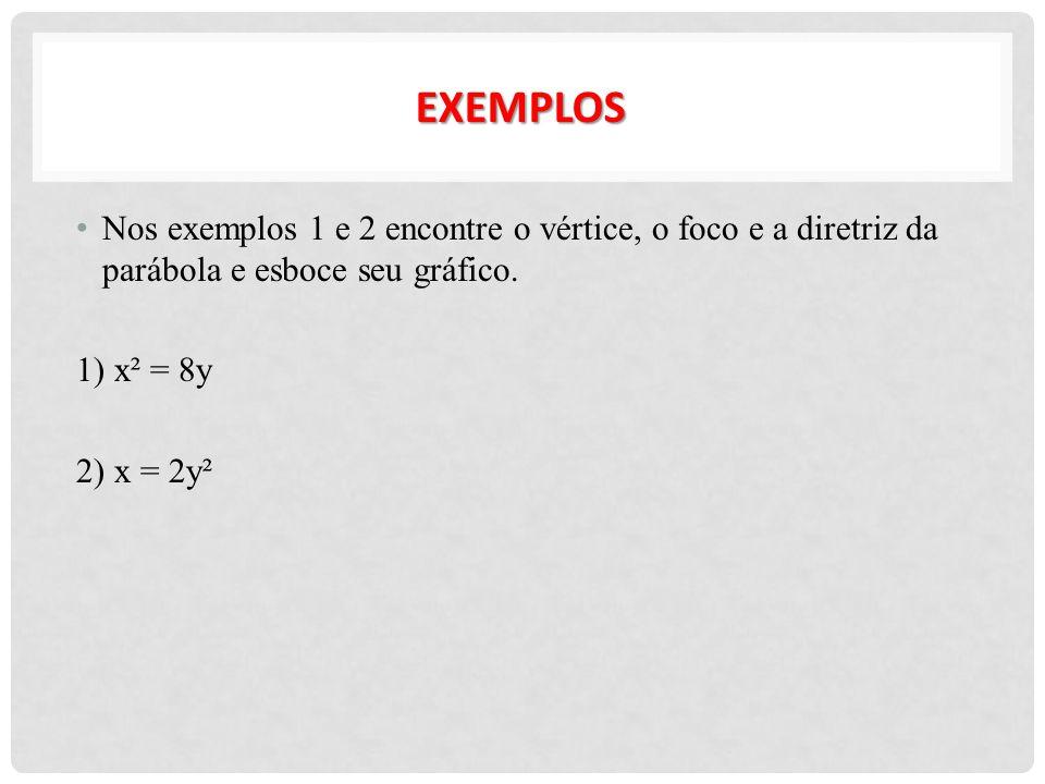 exemplos Nos exemplos 1 e 2 encontre o vértice, o foco e a diretriz da parábola e esboce seu gráfico.