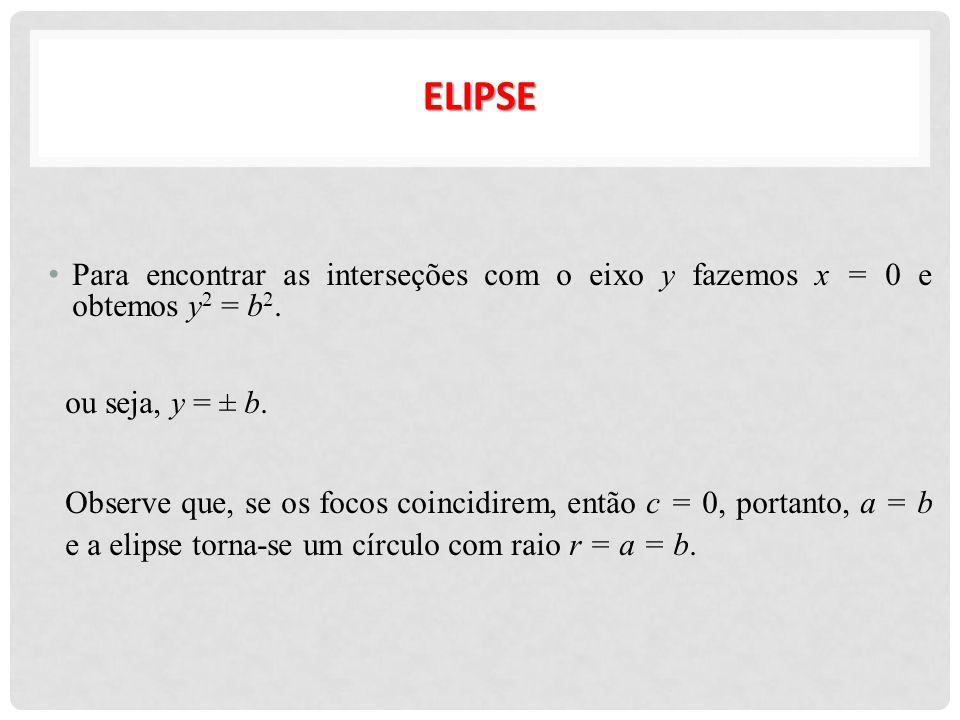ELIPSE Para encontrar as interseções com o eixo y fazemos x = 0 e obtemos y2 = b2. ou seja, y = ± b.
