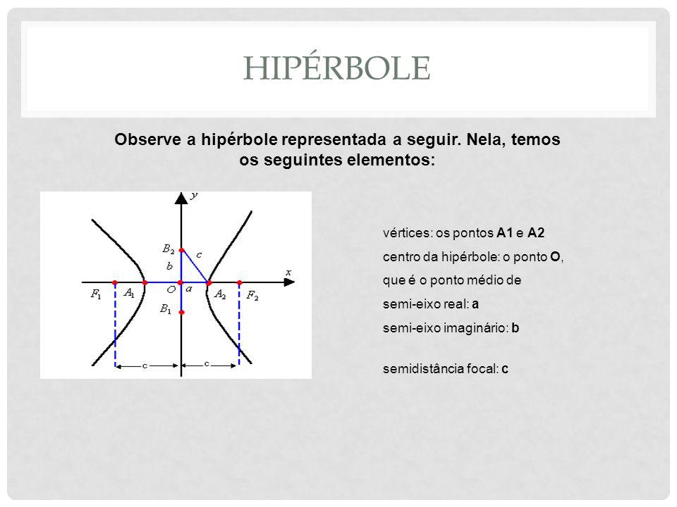 HIPÉRBOLE Observe a hipérbole representada a seguir. Nela, temos os seguintes elementos: