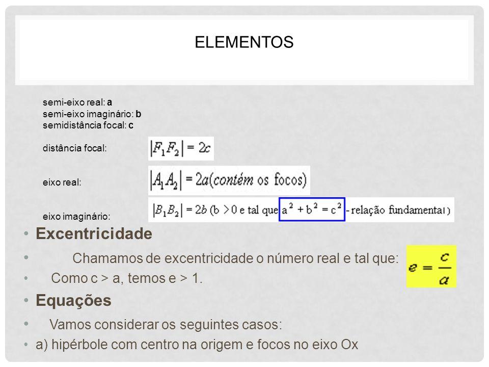 Chamamos de excentricidade o número real e tal que: Equações