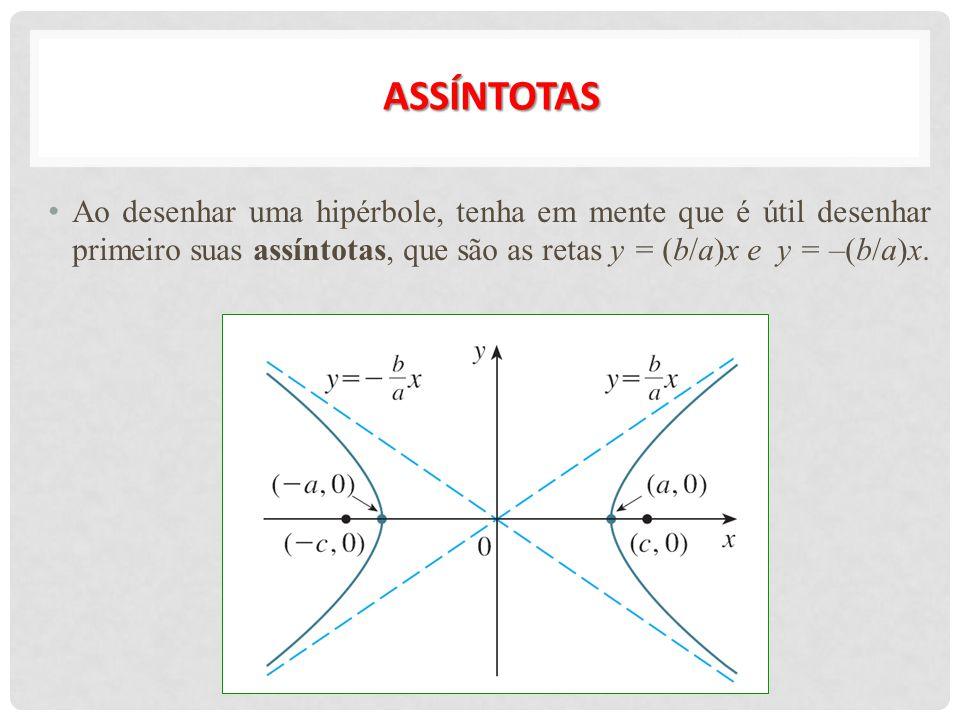 ASSÍNTOTAS Ao desenhar uma hipérbole, tenha em mente que é útil desenhar primeiro suas assíntotas, que são as retas y = (b/a)x e y = –(b/a)x.
