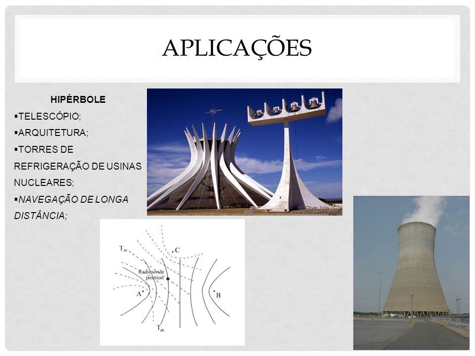 APLICAÇÕES HIPÉRBOLE TELESCÓPIO; ARQUITETURA;