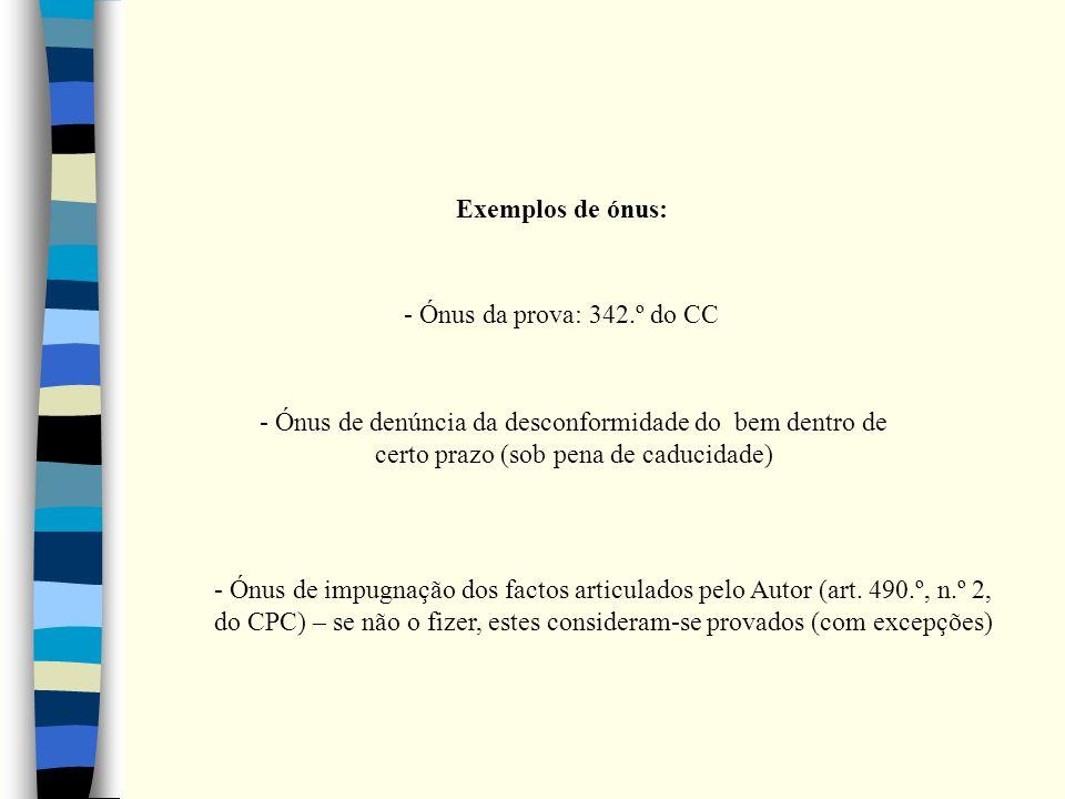 Exemplos de ónus: - Ónus da prova: 342.º do CC. - Ónus de denúncia da desconformidade do bem dentro de certo prazo (sob pena de caducidade)