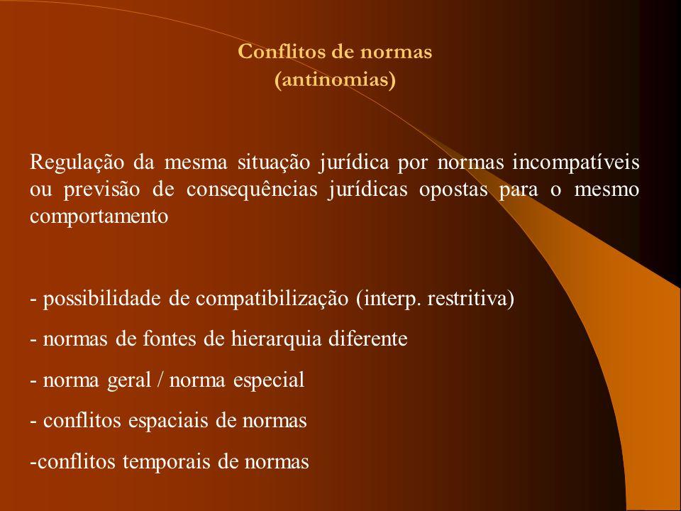 Conflitos de normas (antinomias)