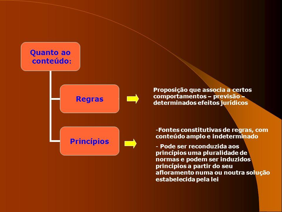 Proposição que associa a certos comportamentos – previsão – determinados efeitos jurídicos