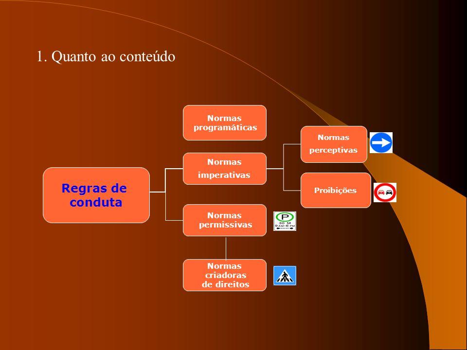 1. Quanto ao conteúdo Categorias Regras de de conduta normas Normas