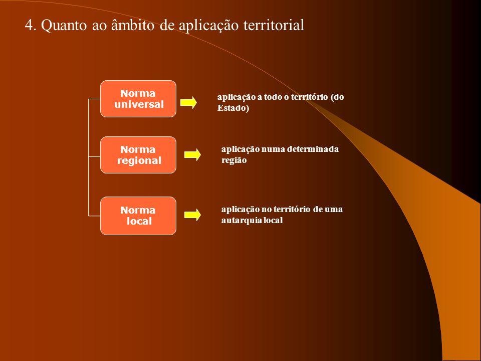 4. Quanto ao âmbito de aplicação territorial