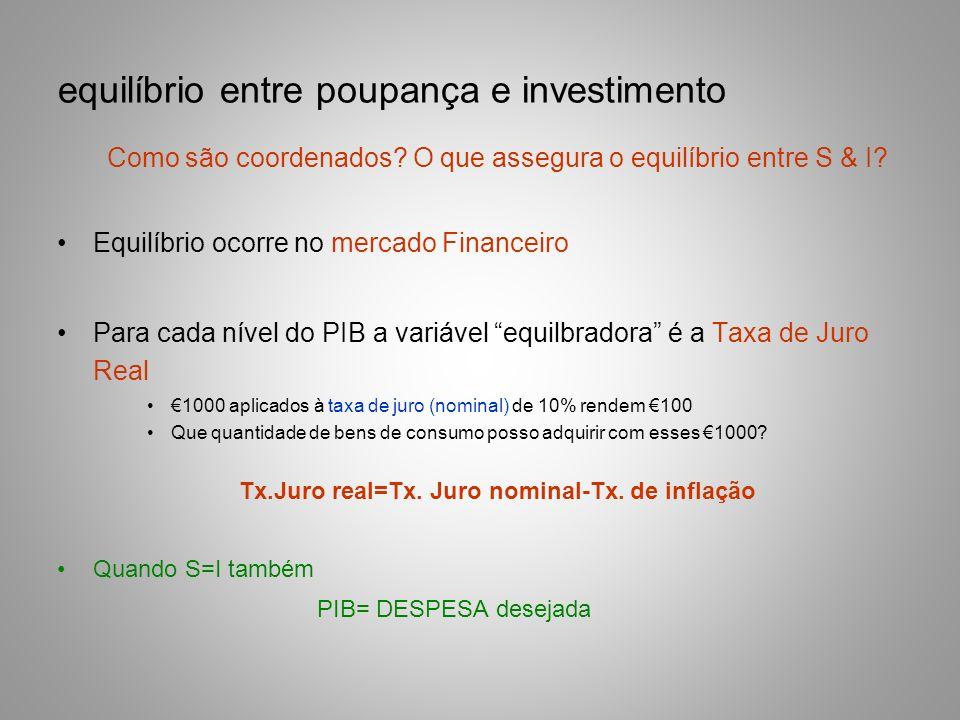 equilíbrio entre poupança e investimento