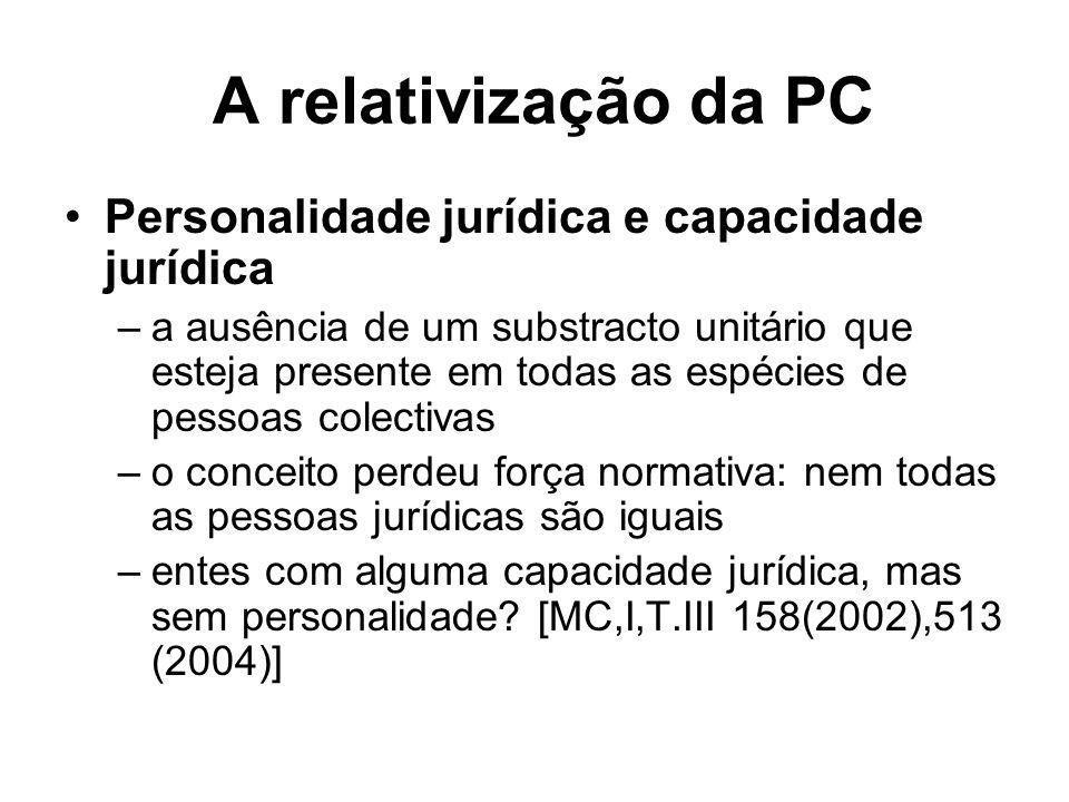 A relativização da PC Personalidade jurídica e capacidade jurídica